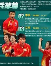 08奥运 乒乓球 金牌 王皓 王楠 张怡宁