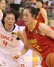 女篮亚锦赛,中国女篮,女篮,陈楠,卞兰