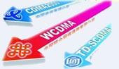 中国3G产业