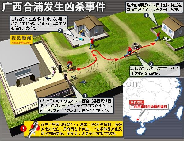 广西合浦县小学前发生凶案2死5伤 包括多名学生图片