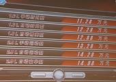 马自达3经典款上市现场