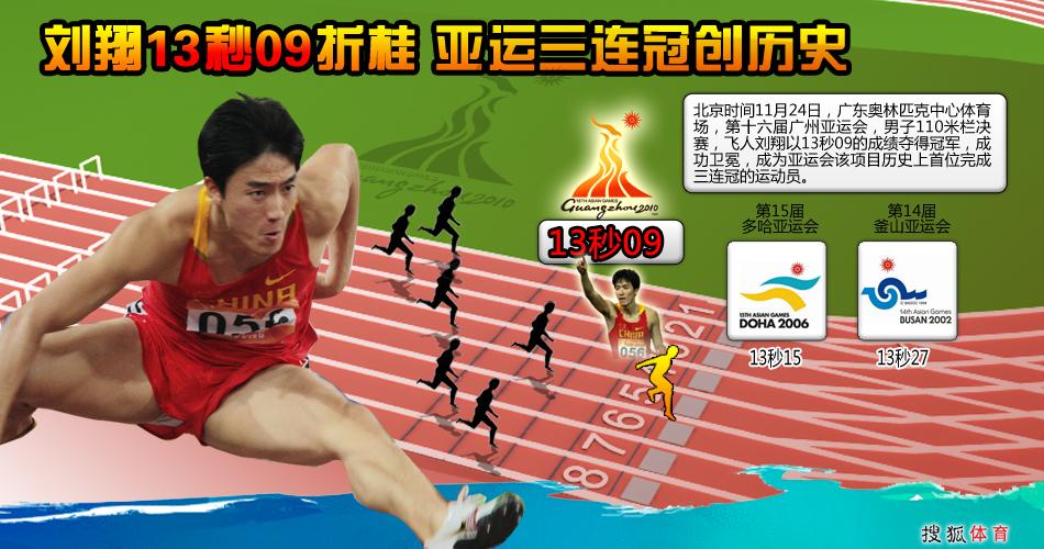 刘翔13秒09破亚运纪录 豪取三连冠