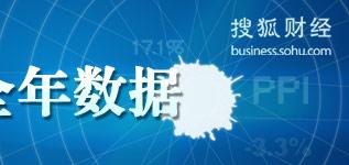 12月经济数据,2010年12月经济数据,CPI,12月CPI,12月PPI,12经济数据统计,12经济数据发布,12月房价