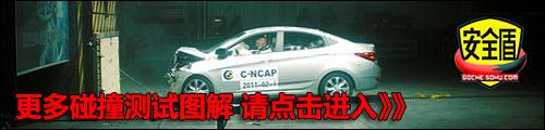 搜狐汽车·安全碰撞