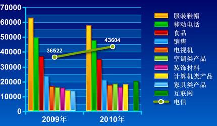 开篇语:不可持续的高增长