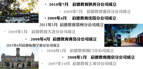搜狐教育,名企,启德教育集团