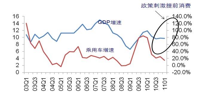 上半年经济运行主要特点