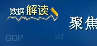 9月经济数据,2011年9月经济数据,CPI,9月CPI,9月PPI,9经济数据统计,9经济数据发布,9月房价