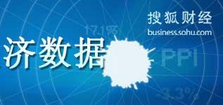 10月经济数据,2011年10月经济数据,CPI,10月CPI,10月PPI,10经济数据统计,10经济数据发布,10月房价