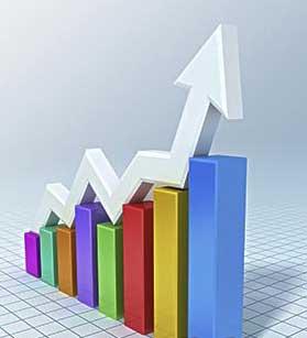我国引进和发展外资银行阶段
