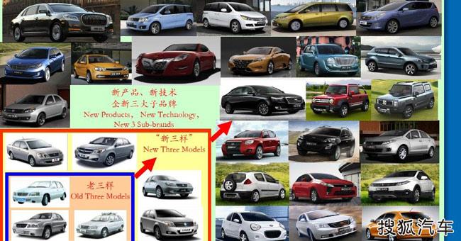 吉利汽车产品变迁