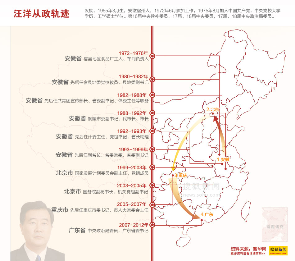在就任广东省委书记后召开的第一次省委