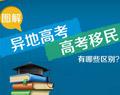 异地高考,高考移民,北京异地高考政策,政策出台,教育部,区别,蝗虫,异闹