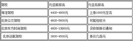 北京驾校学费