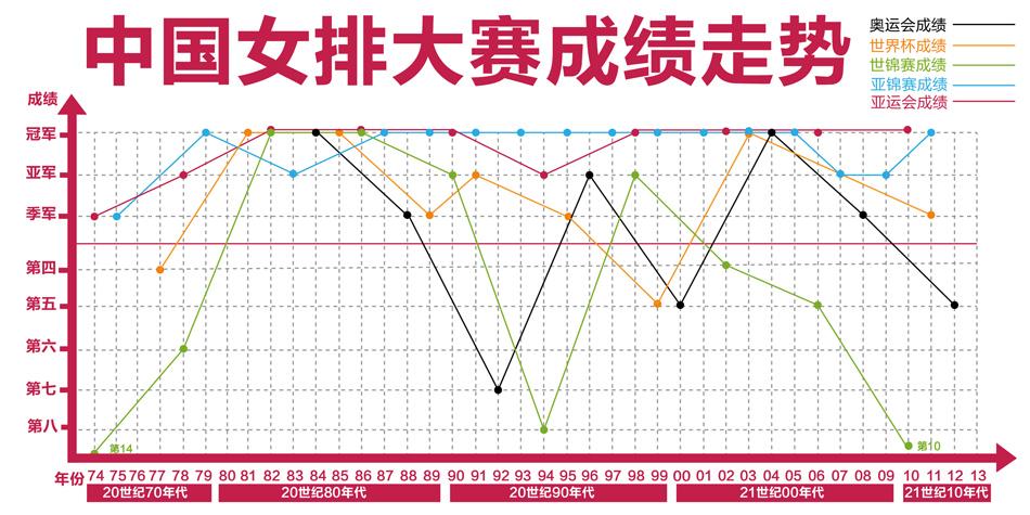 中國女排精神黑板報版面設計圖