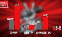 中国好数据