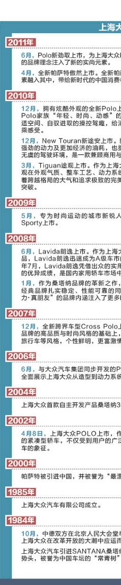 合力 大众中国成长路径