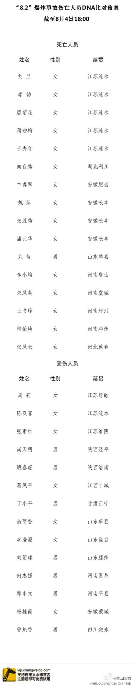 在鲁甸县龙头山镇光明村,云南公安消防总队特勤支队的官兵将被埋在废墟中的5岁男童救出。新华社发