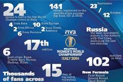 女排世锦赛数据库