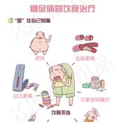 糖尿病的饮食治疗