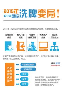 P2P行业:2015年大洗牌?