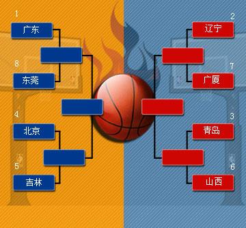 2014-15CBA常规赛落幕 - 古藤新枝 - 古藤的博客