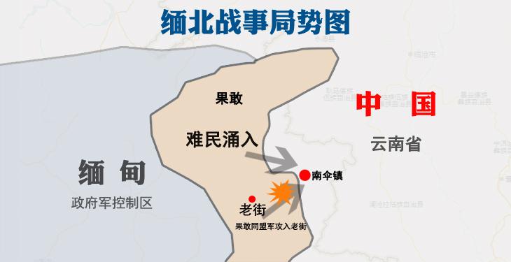 缅北战事局势图