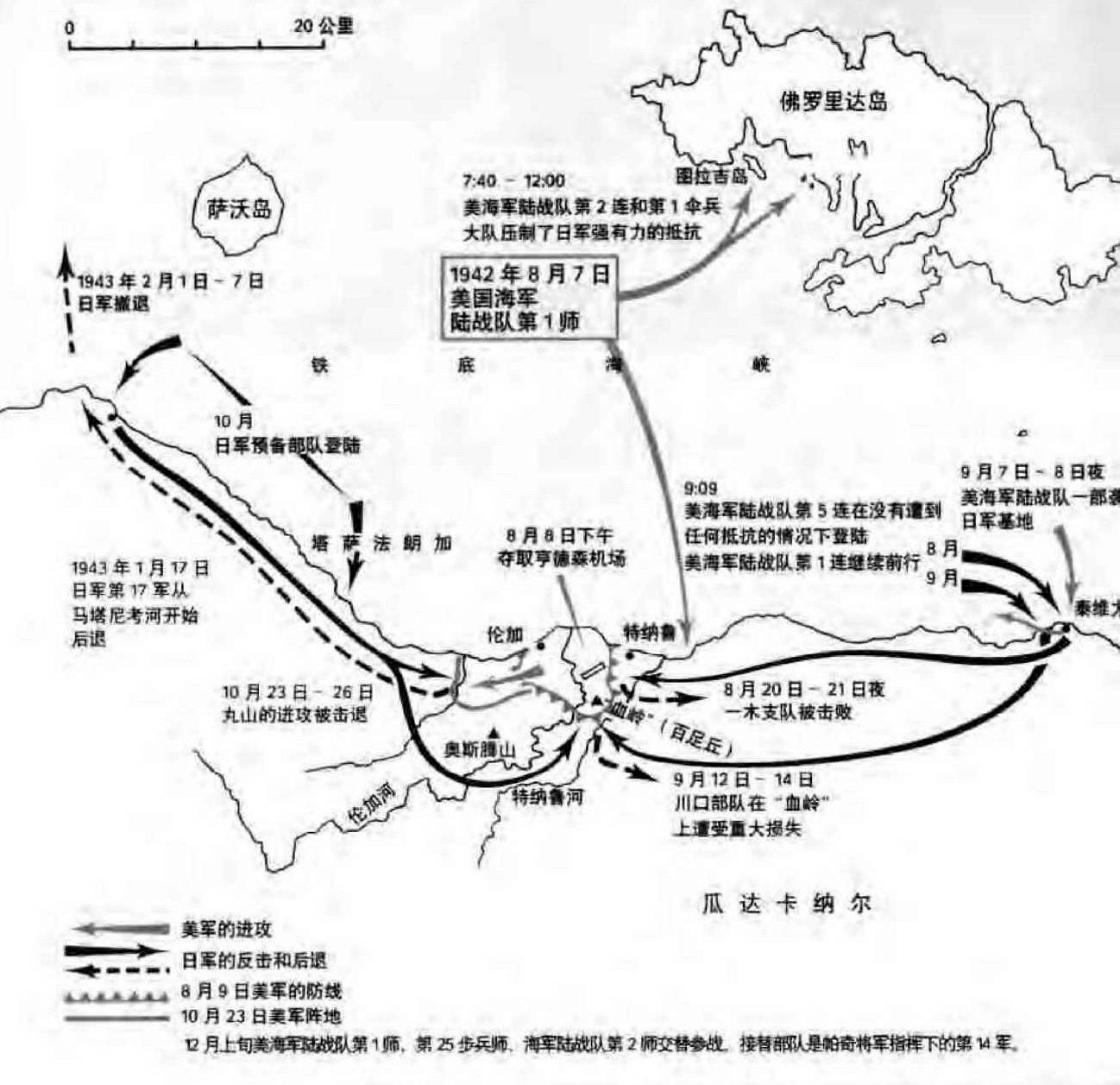 中途岛战役地图