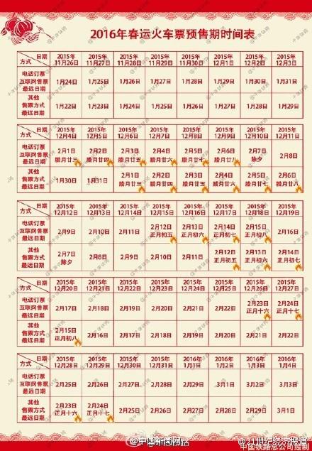 官方公布2016春运购票日历(图)
