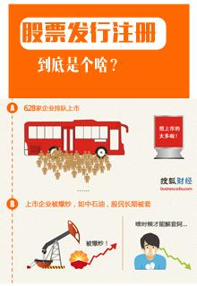 图解财经 283期: 争夺万科:王石大战野蛮人-搜狐财经